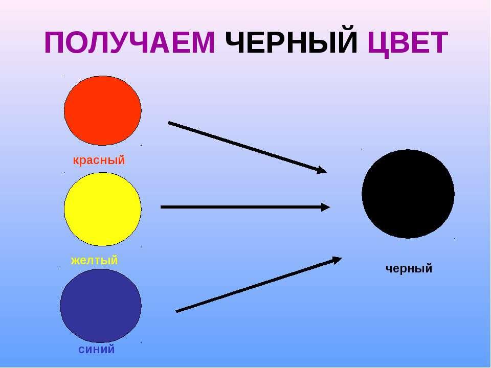 Как сделать чёрный цвет из трёх цветов