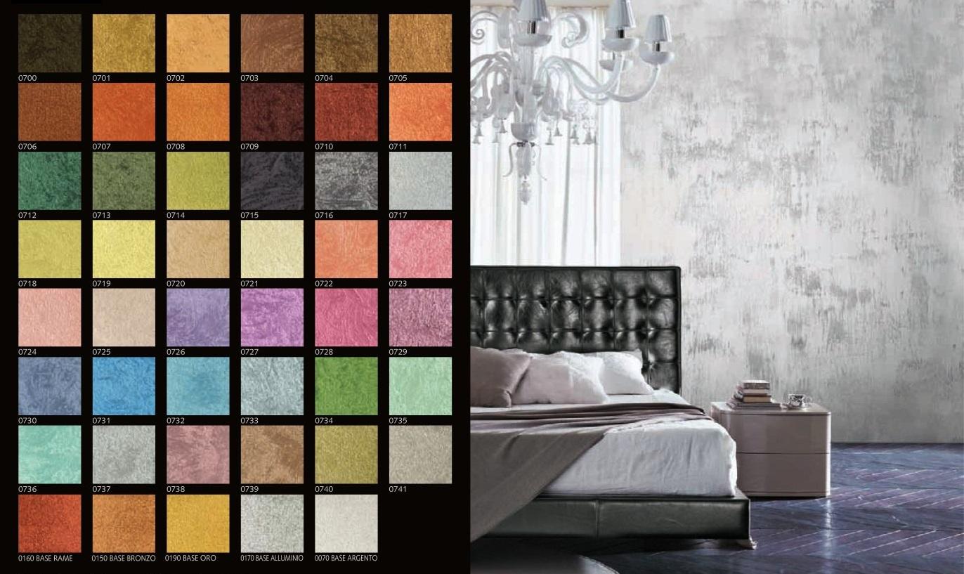 Краски на стену для высоких температур кондитерский интернет магазин мастика инвентарь