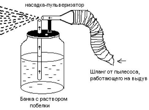 Краскопульт для цементного раствора своими руками цементный раствор для штукатурки цоколя