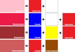 Получение малинового цвета