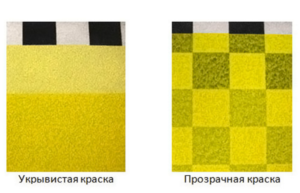 Проверка укрывистости краски