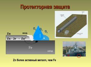 Защита от коррозии: промышленные и бытовые способы ( 32 фото)