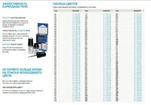 Таблица кодов цвета для Рено