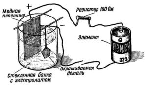 Схема гальванического меднения