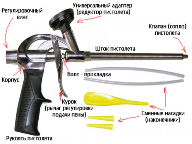 конструкция пистолета для монтажной пены